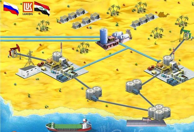 Добивът на нефт от Лукойл в Ирак се увеличава с бързи темпове