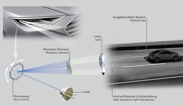 Audi представи следващото поколение лазерни светлини