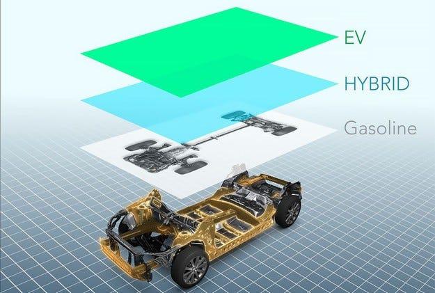 Subaru представи новата глобална платформа SGP