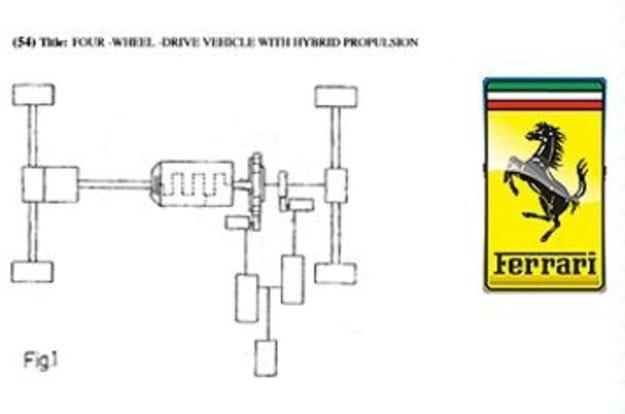 През 2015 година: Хибриди с марка Ferrari