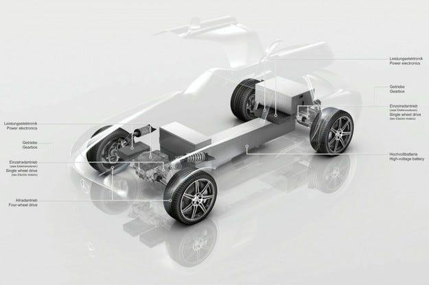 Mercedes SLS AMG eDrive: По-тих от водата