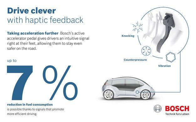 Bosch разработи технологията Активен педал на газта