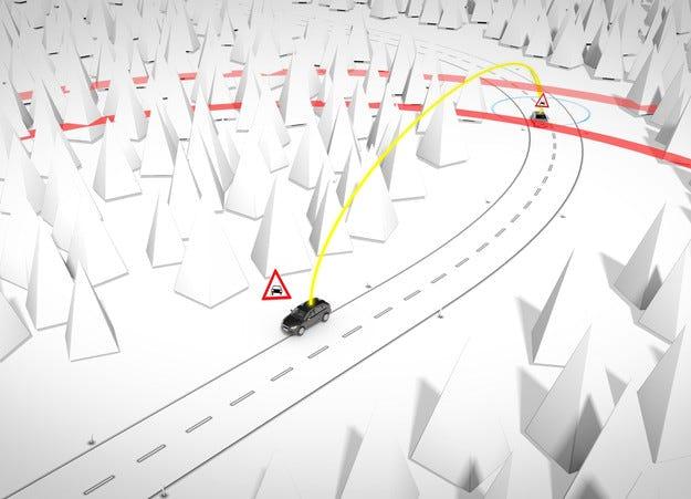 Три стратегии: С Bosch интернет влиза в автомобила