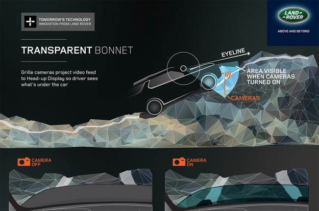 Новият Land Rover Discovery ще получи прозрачен капак