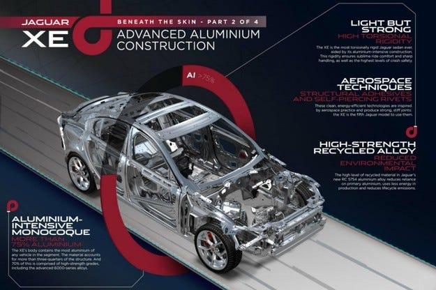 Jaguar разкри първи детайли за седана XE