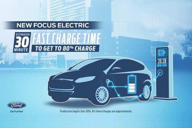 Ford пуска електрически автомобил на базата на Focus