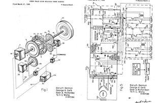 Едно гениално творение: Историята на Toyota Prius Част 3