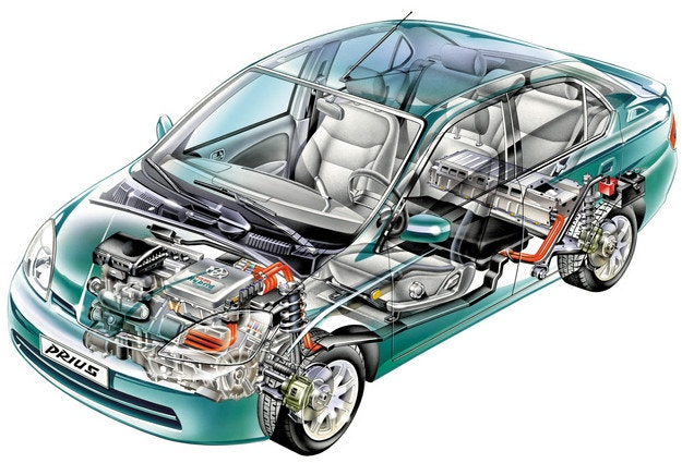Едно гениално творениe: Историята на Toyota Prius Част 5