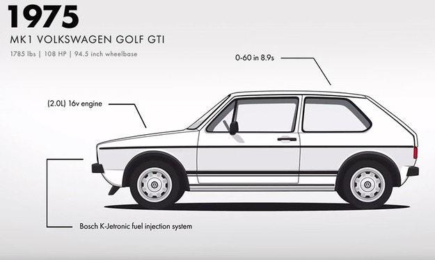 Представят 7 поколения на VW Golf в 1,5-минутно видео