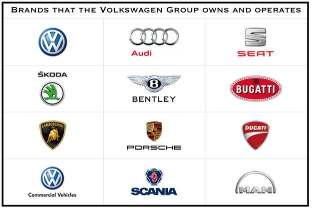 Марките на VW стават Volumen, Premium, Superpremium