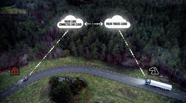 Volvo Cars и Volvo Trucks споделят данни в реално време