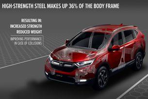 Honda разкрива тайни за най-динамичния CR-V