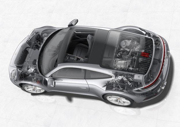 Анатомия на един голям автомобил