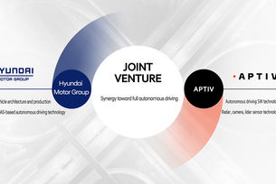Hyundai инвестира 2 млрд. за автономни автомобили