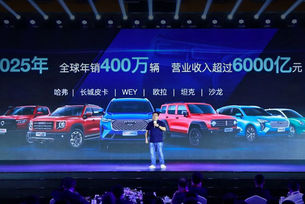 Стратегията на Great Wall Motor включва нова марка