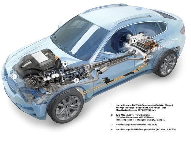 BMW i_2