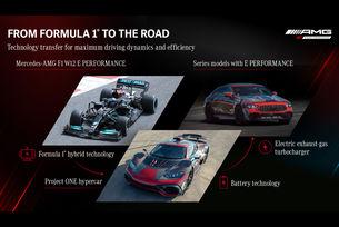 Очакваме първите електрически Mercedes-AMG