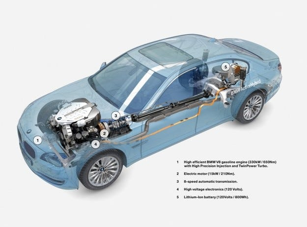 BMW ActiveHybrid 7 и ActiveHybrid Х6