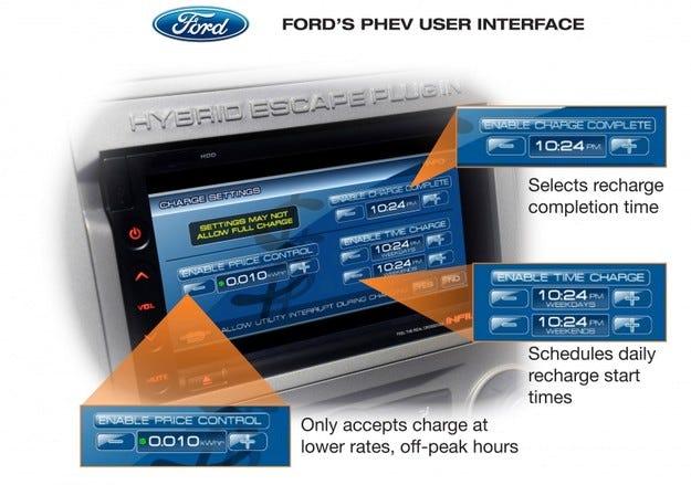 Контролна система за зареждане на Ford