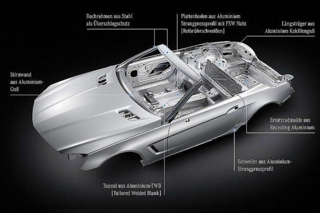 Mercedes SL шаси