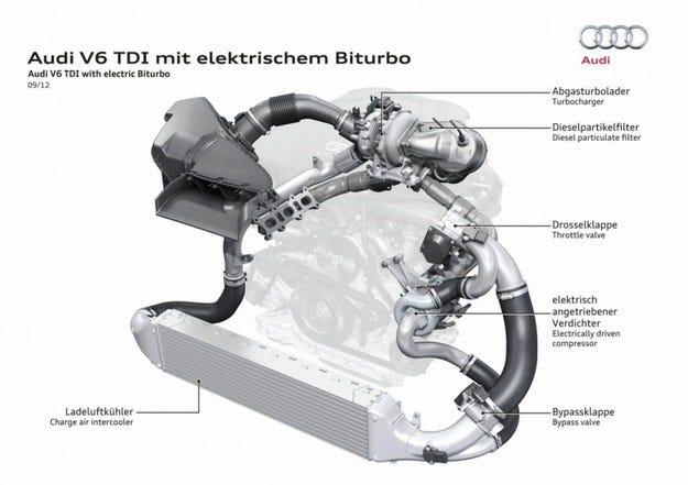 Audi електрическо битурбо