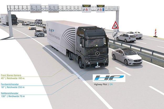 Mercedes тества безпилотен камион по обществени пътища