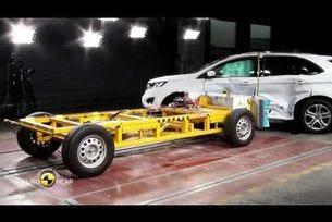 Euro NCAP краш тест на Ford Edge