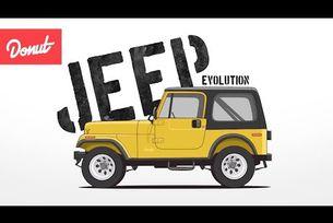 Jeep Wrangler: 80 години еволюция