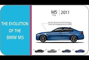 BMW M5 (от 1985 - до m5 2018)