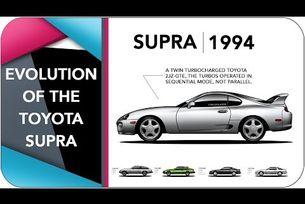 Еволюцията на Toyota Supra