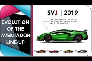 Развитието на Lamborghini Aventador