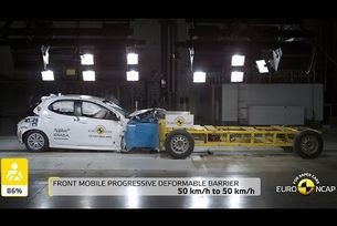 Euro NCAP Crash & Safety Tests of Toyota Yaris 2020